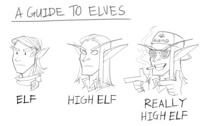 Meme A guide to elves - Really high elf